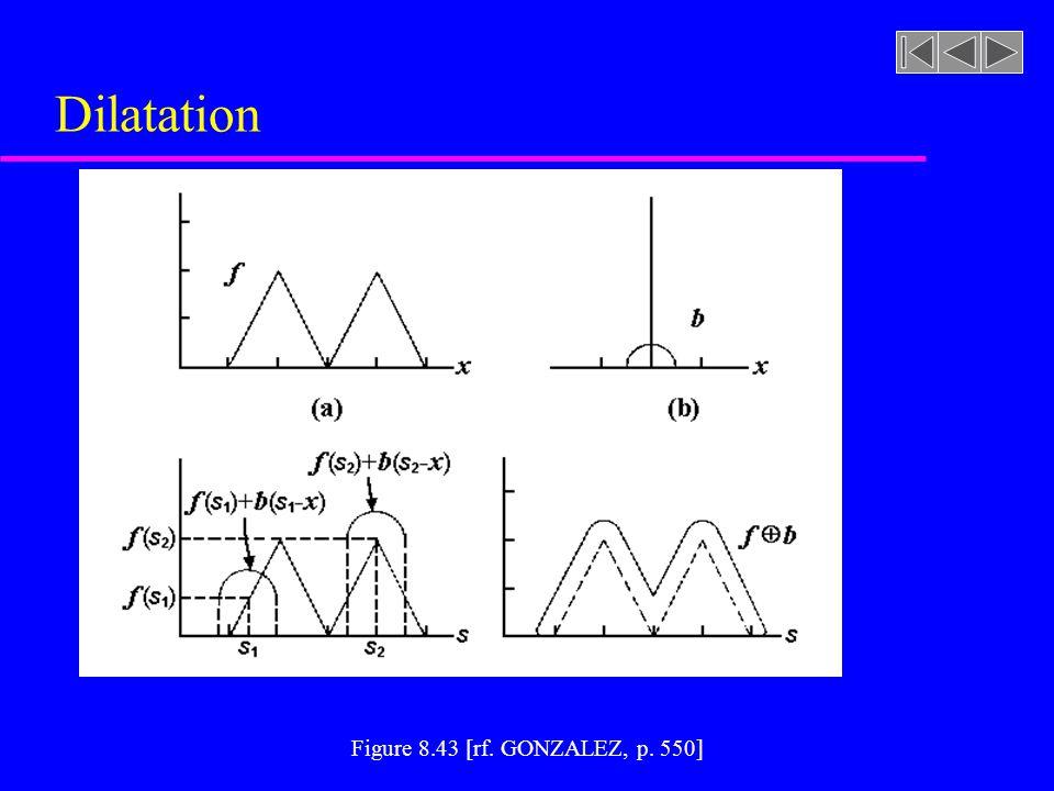 Dilatation Figure 8.43 [rf. GONZALEZ, p. 550]